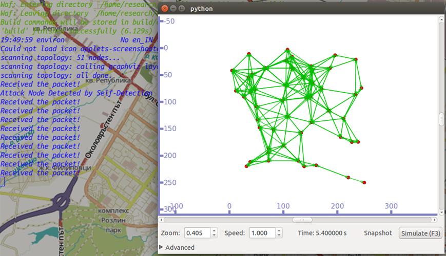 PhD Projects in Wireless Communication