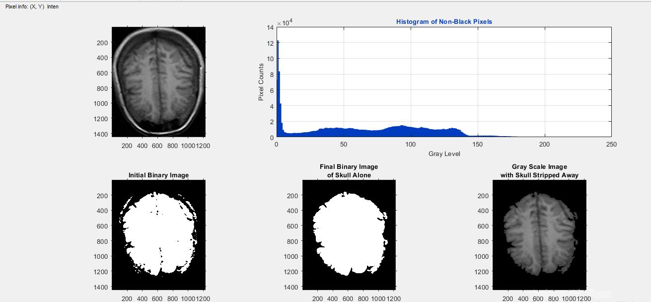 PhD Research Topics in Pattern Analysis Machine Intelligence