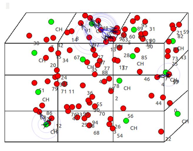 PhD Research Topics in Network Simulator